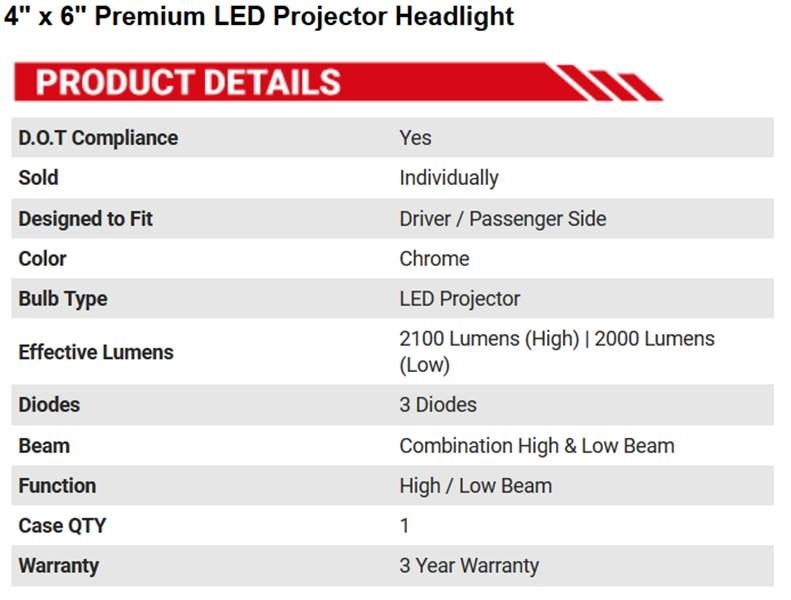 """Picture of 4"""" x 6"""" Premium LED Projector Headlight, model H25LED"""