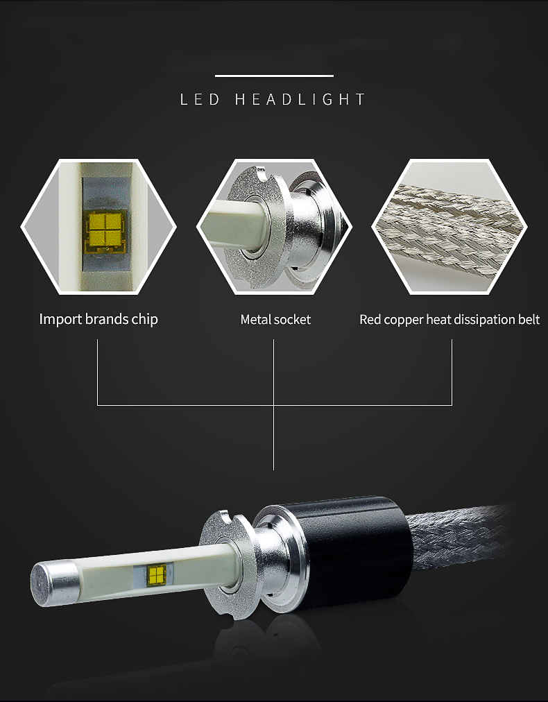 Picture of 1 x set H3 LED Bulbs, 4800 Lumen,  Red Tail series R40